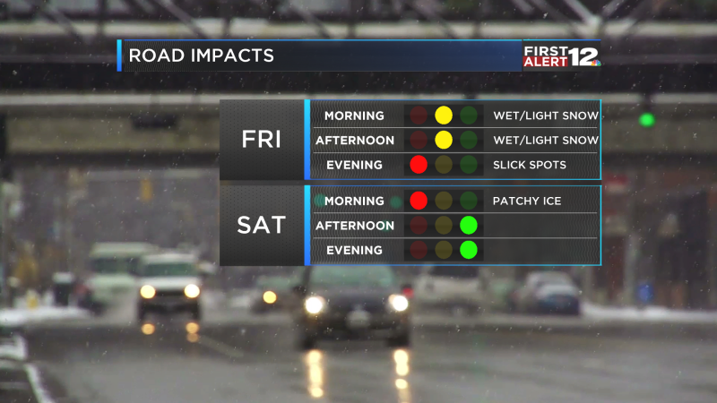 Road Impacts 2 DAY