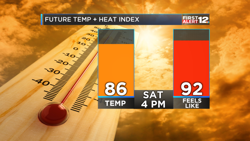 Future Temp and Heat Index